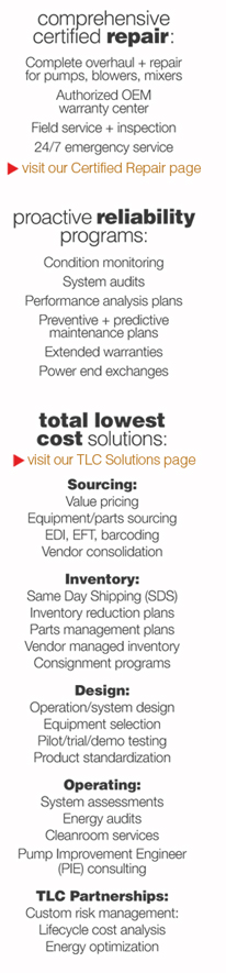 PP&S has a comprehensive lineup of total lowest cost solutions